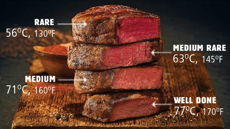 Steaks cooked to varying preferences